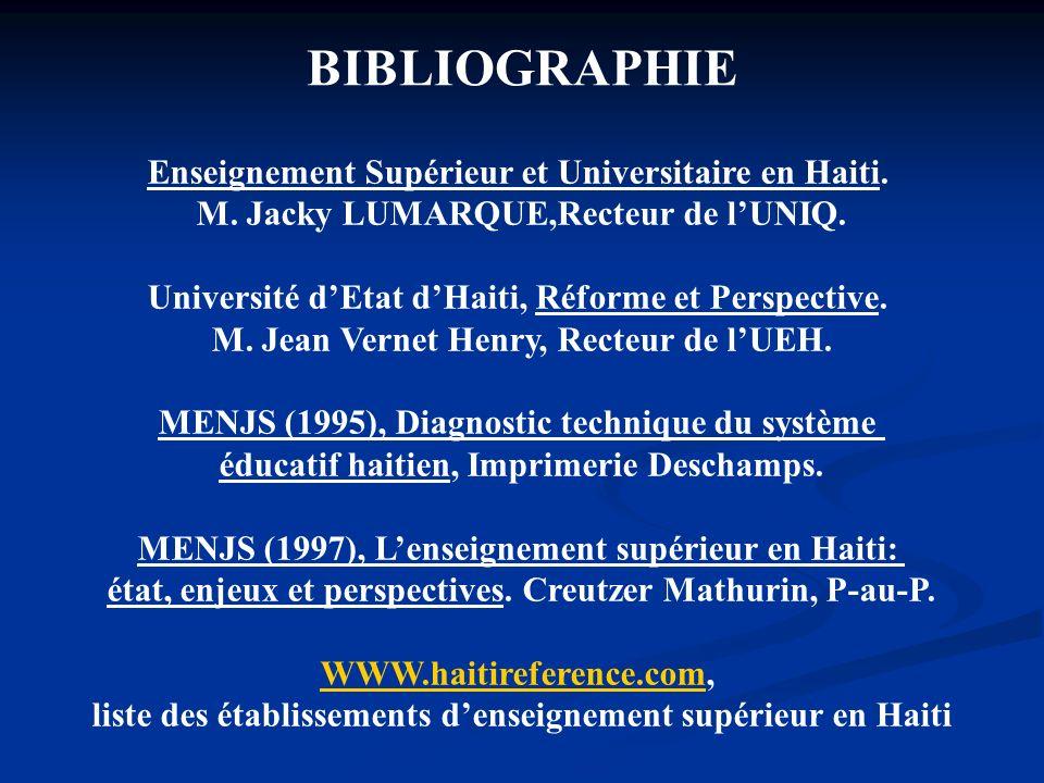 BIBLIOGRAPHIE Enseignement Supérieur et Universitaire en Haiti.