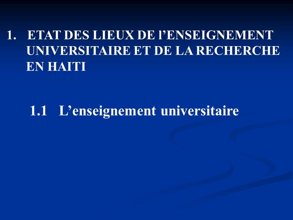 1.1 L'enseignement universitaire