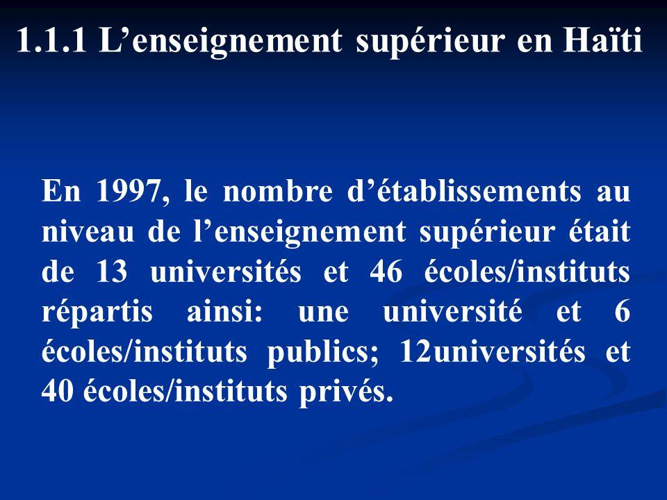 1.1 L'enseignement supérieur en Haïti
