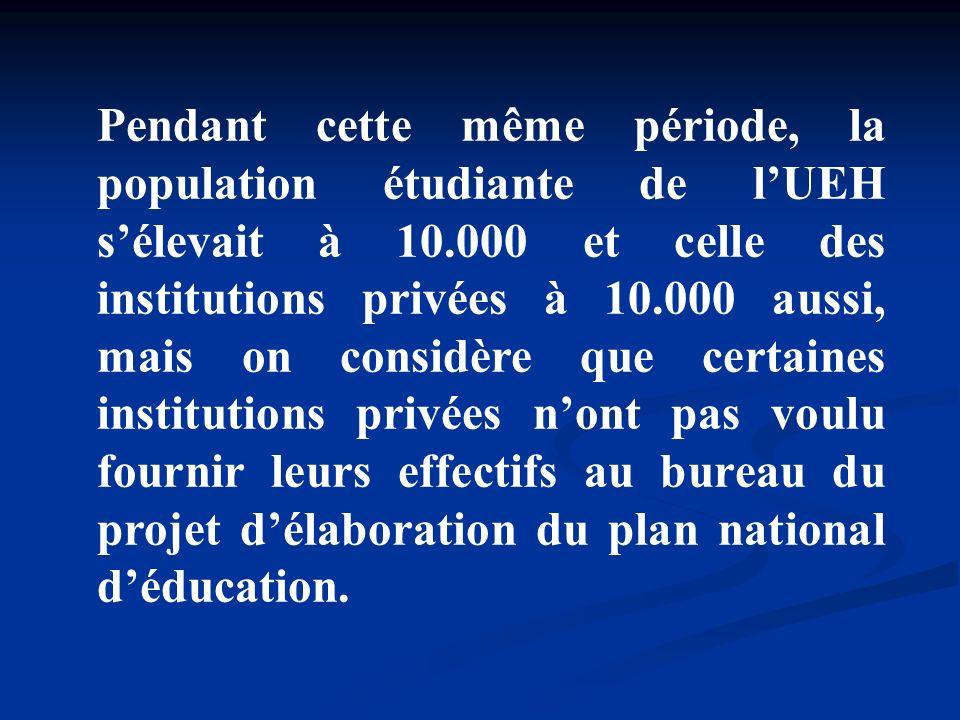 Pendant cette même période, la population étudiante de l'UEH s'élevait à 10.000 et celle des institutions privées à 10.000 aussi, mais on considère que certaines institutions privées n'ont pas voulu fournir leurs effectifs au bureau du projet d'élaboration du plan national d'éducation.