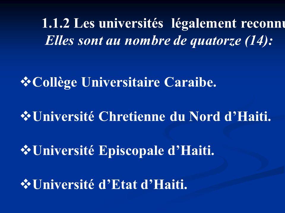 1.1.2 Les universités légalement reconnues