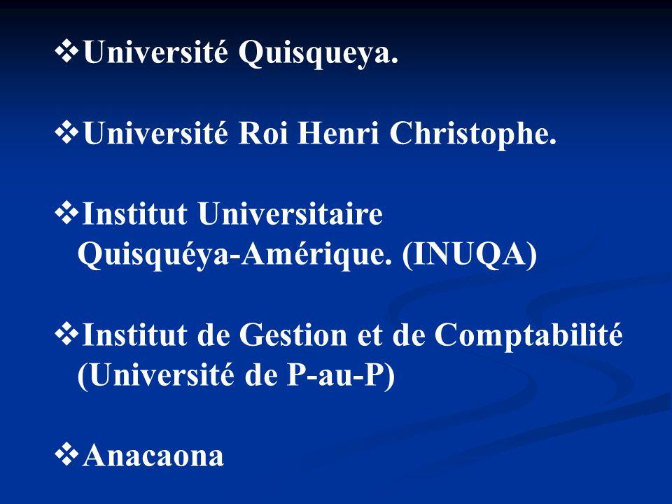 Université Quisqueya. Université Roi Henri Christophe. Institut Universitaire. Quisquéya-Amérique. (INUQA)