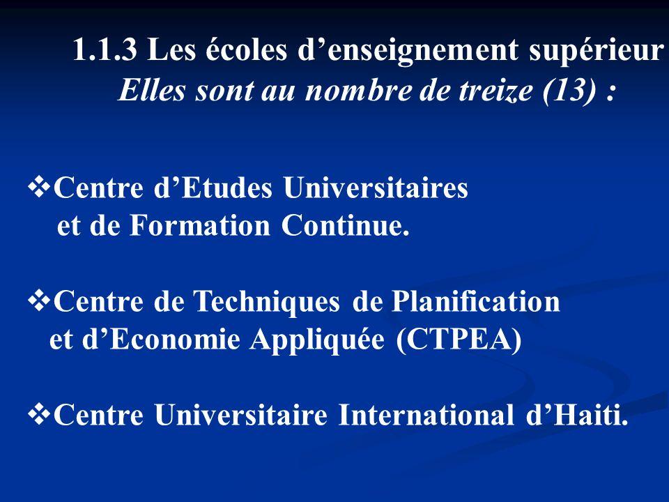 1.1.3 Les écoles d'enseignement supérieur