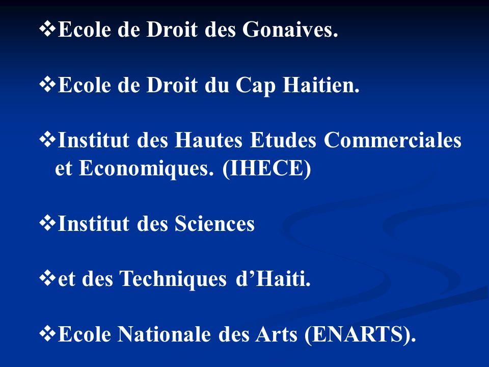 Ecole de Droit des Gonaives.