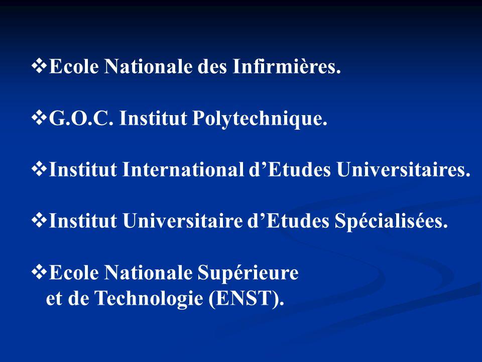Ecole Nationale des Infirmières.