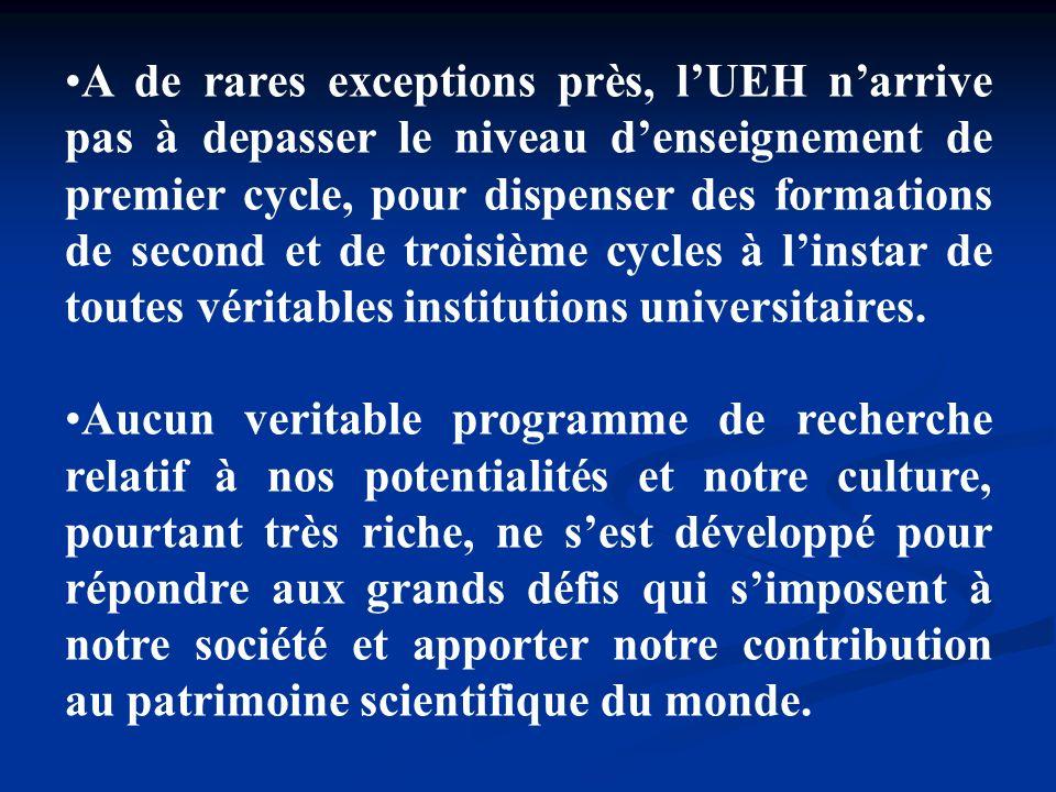 A de rares exceptions près, l'UEH n'arrive pas à depasser le niveau d'enseignement de premier cycle, pour dispenser des formations de second et de troisième cycles à l'instar de toutes véritables institutions universitaires.