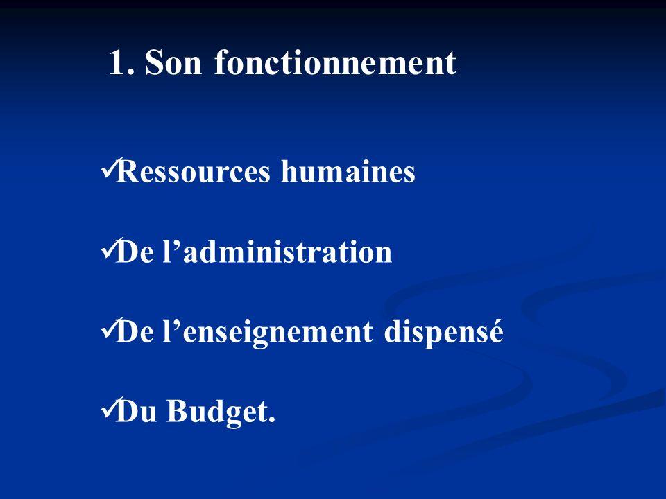 Son fonctionnement Ressources humaines De l'administration
