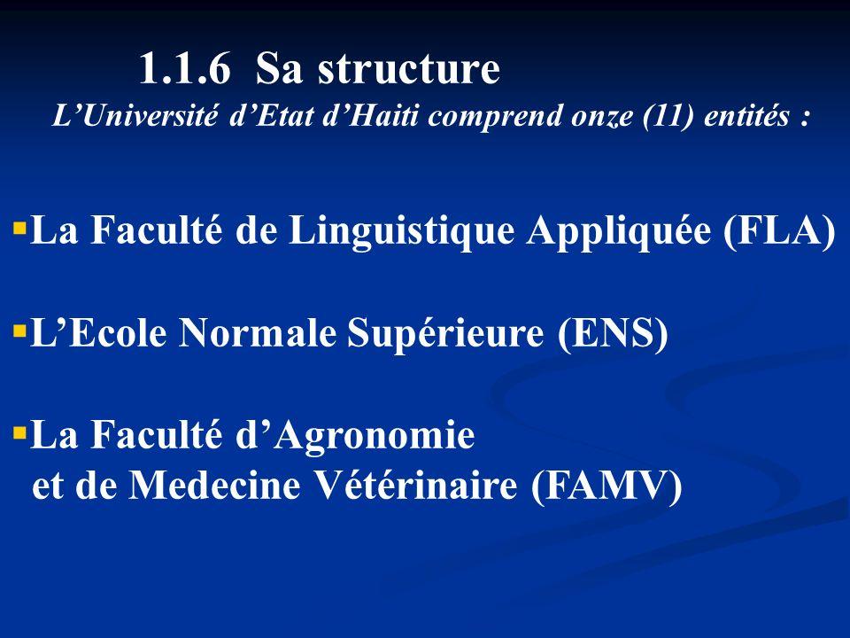 1.1.6 Sa structure La Faculté de Linguistique Appliquée (FLA)