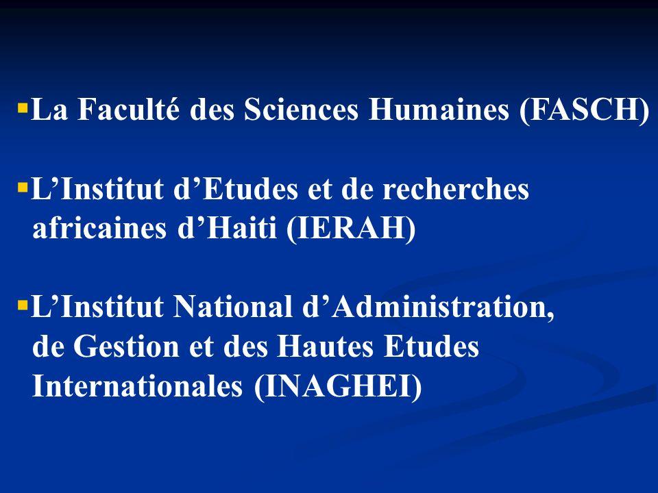 La Faculté des Sciences Humaines (FASCH)