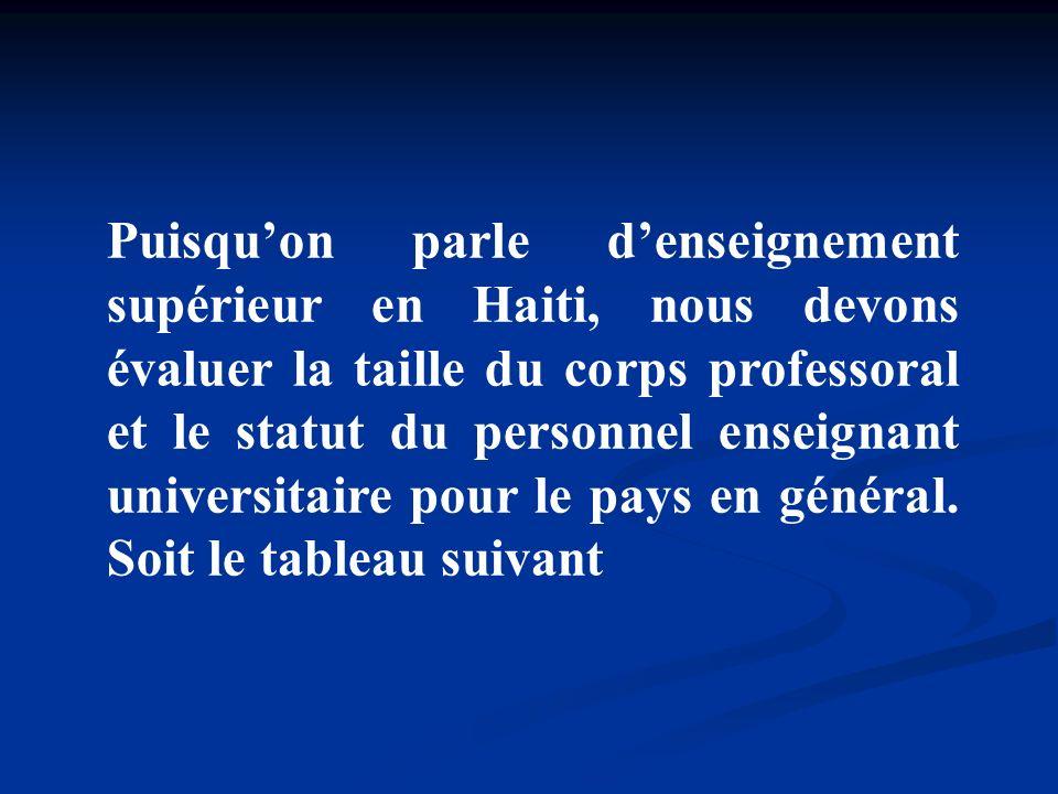 Puisqu'on parle d'enseignement supérieur en Haiti, nous devons évaluer la taille du corps professoral et le statut du personnel enseignant universitaire pour le pays en général.