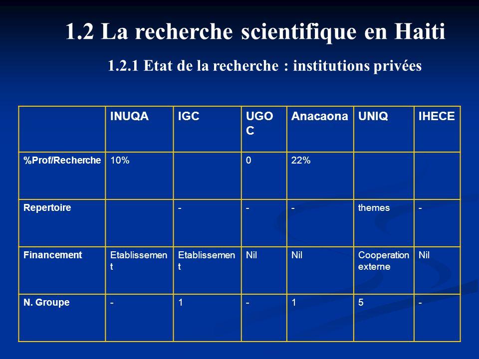2 La recherche scientifique en Haiti