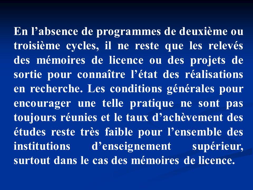 En l'absence de programmes de deuxième ou troisième cycles, il ne reste que les relevés des mémoires de licence ou des projets de sortie pour connaître l'état des réalisations en recherche.