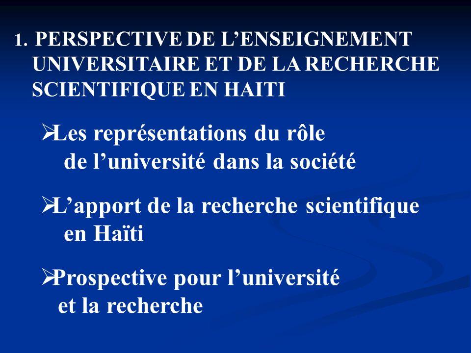 Les représentations du rôle de l'université dans la société