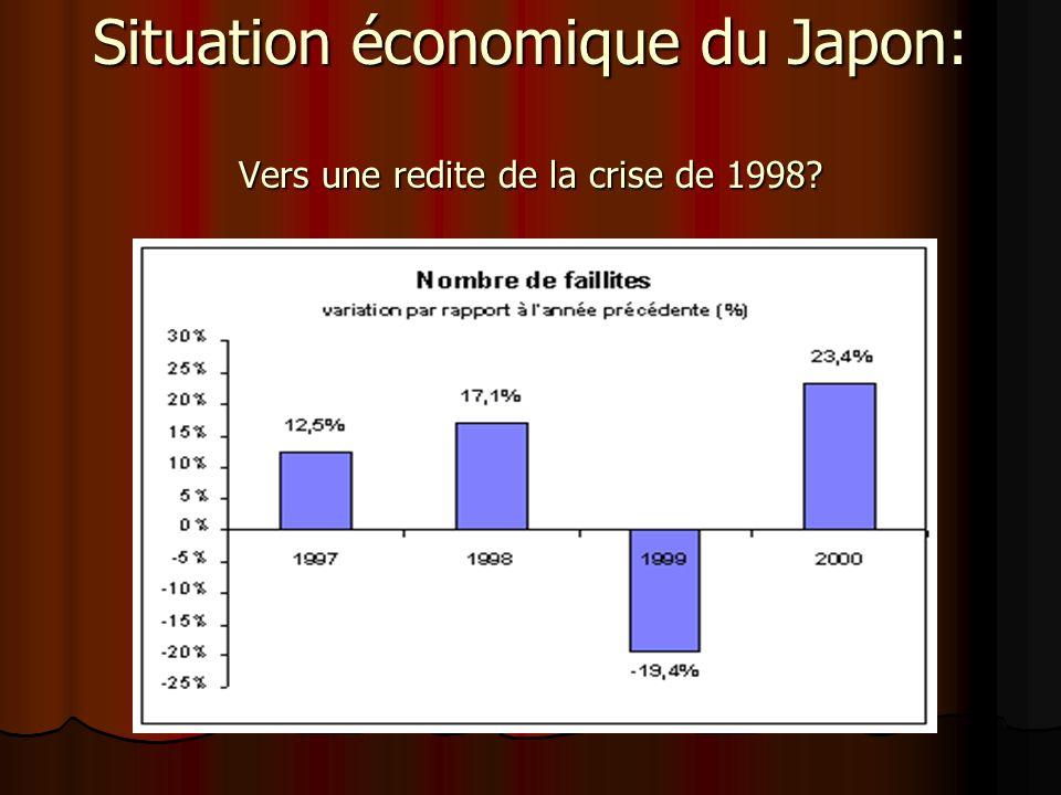 Situation économique du Japon: Vers une redite de la crise de 1998