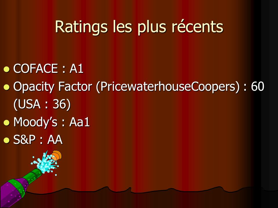 Ratings les plus récents
