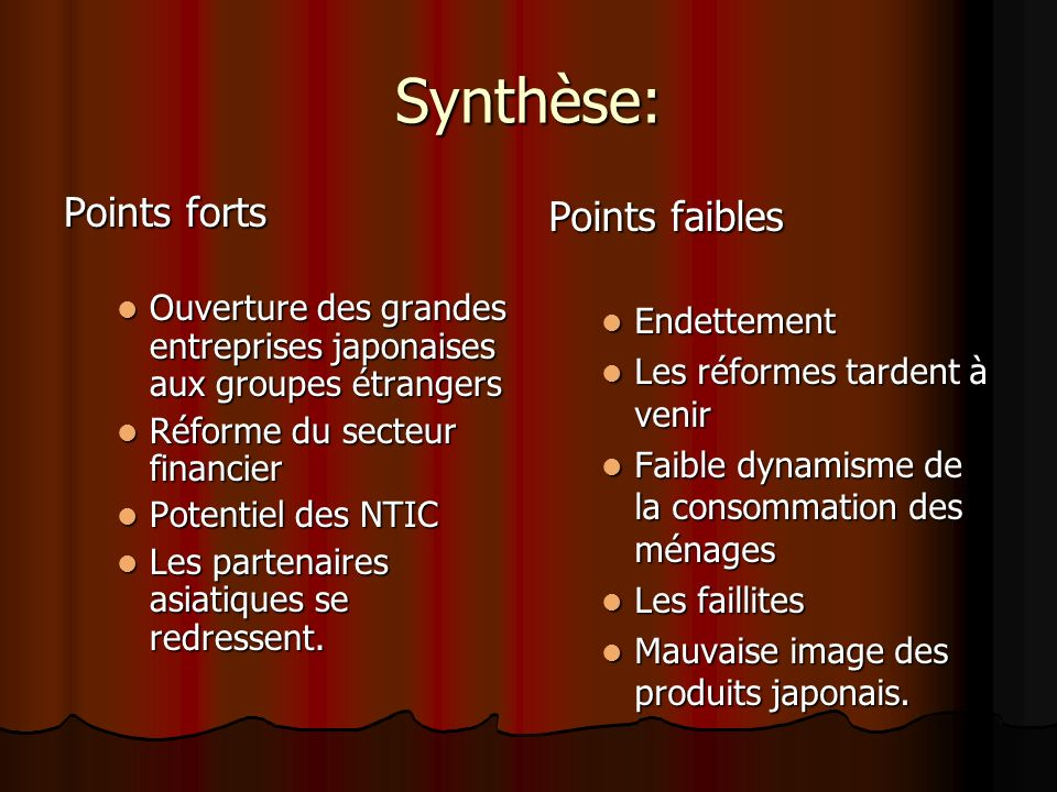 Synthèse: Points forts Points faibles