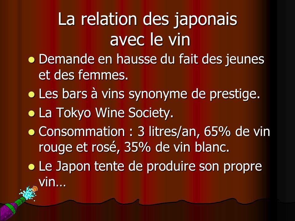 La relation des japonais avec le vin