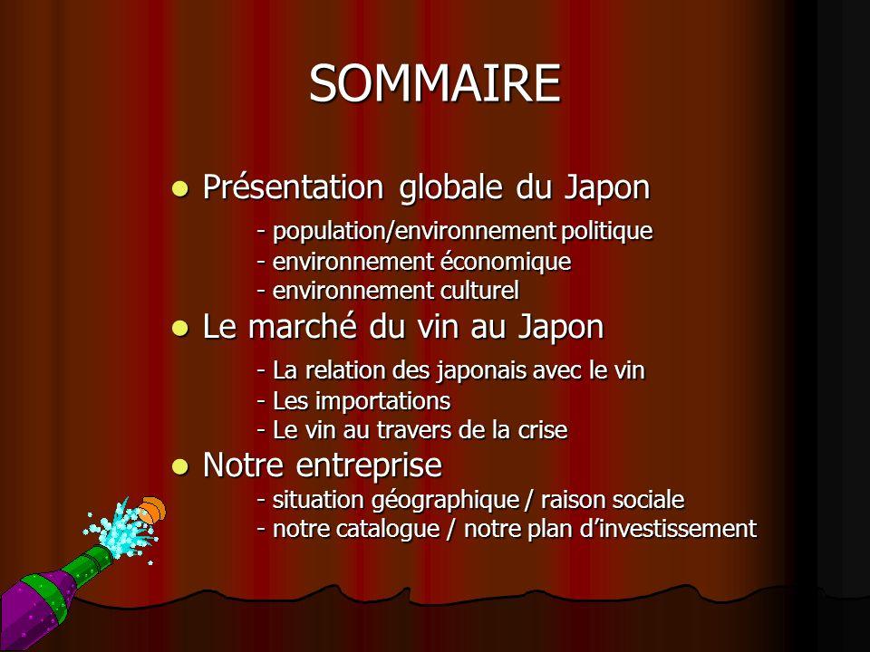 SOMMAIRE Présentation globale du Japon