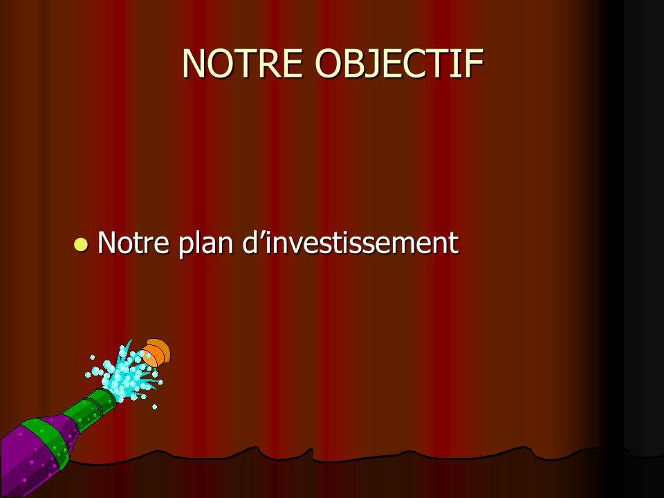 NOTRE OBJECTIF Notre plan d'investissement
