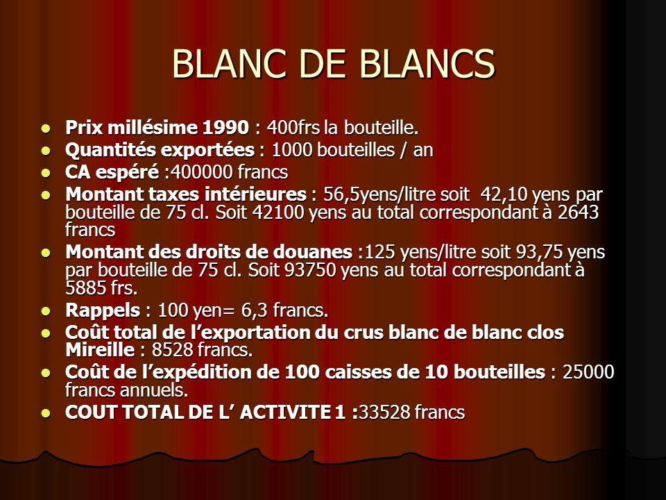 BLANC DE BLANCS Prix millésime 1990 : 400frs la bouteille.