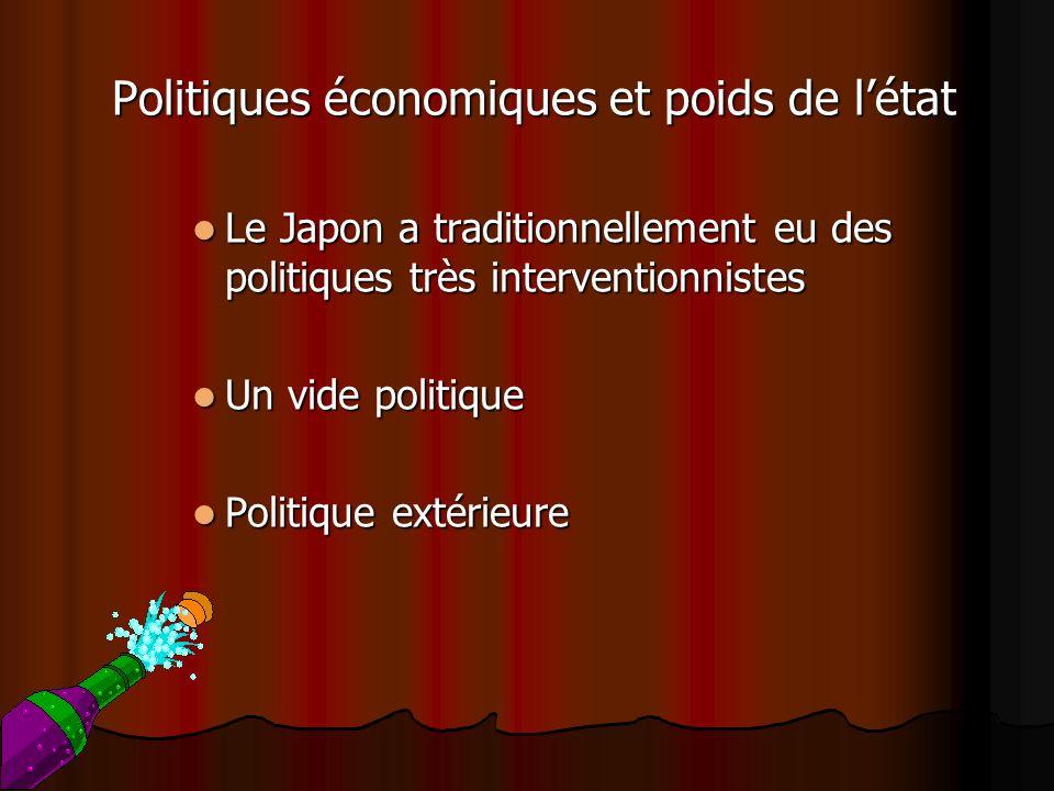 Politiques économiques et poids de l'état