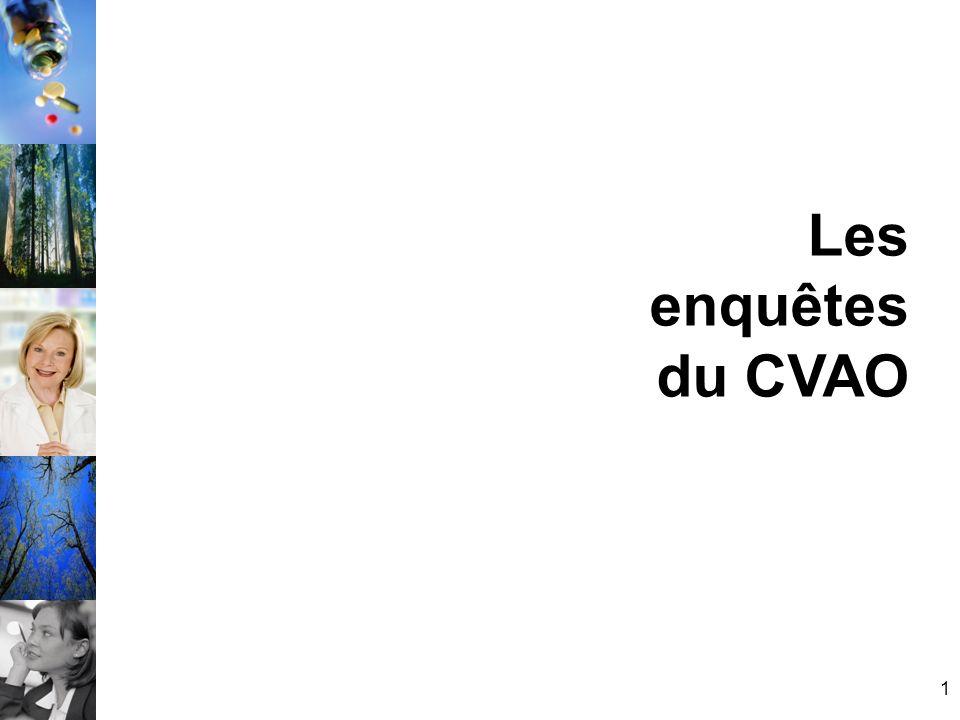 Les enquêtes du CVAO