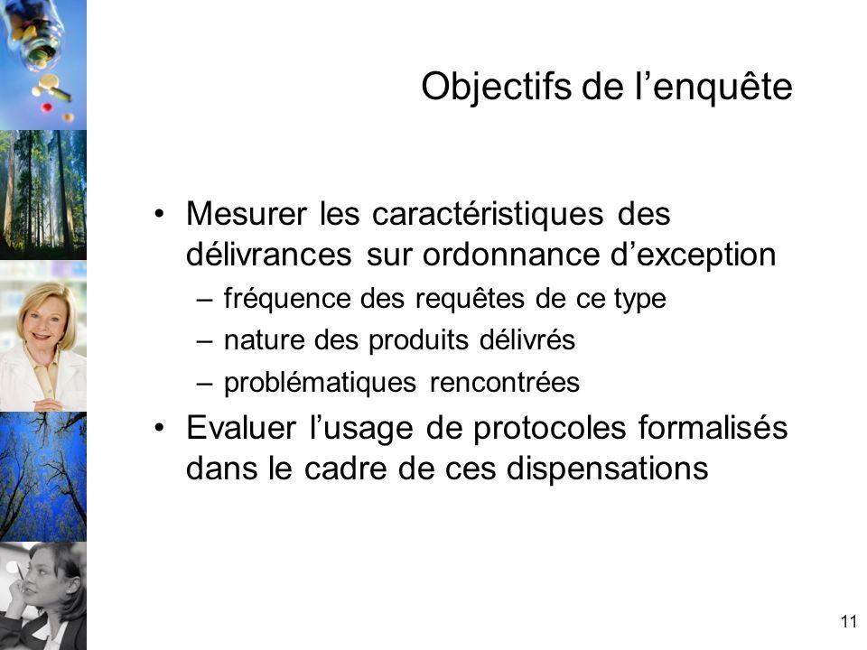 Objectifs de l'enquête