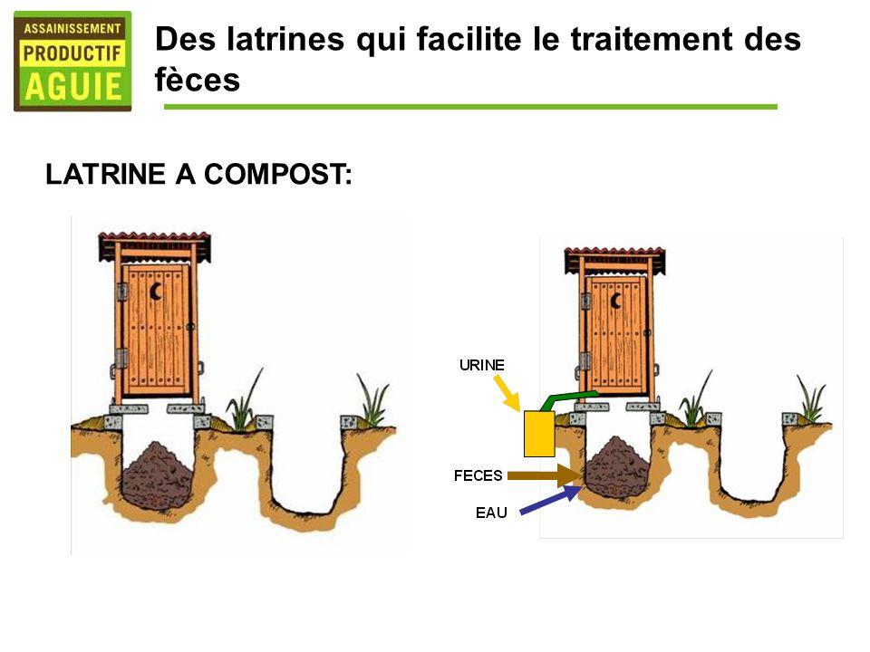 Des latrines qui facilite le traitement des fèces