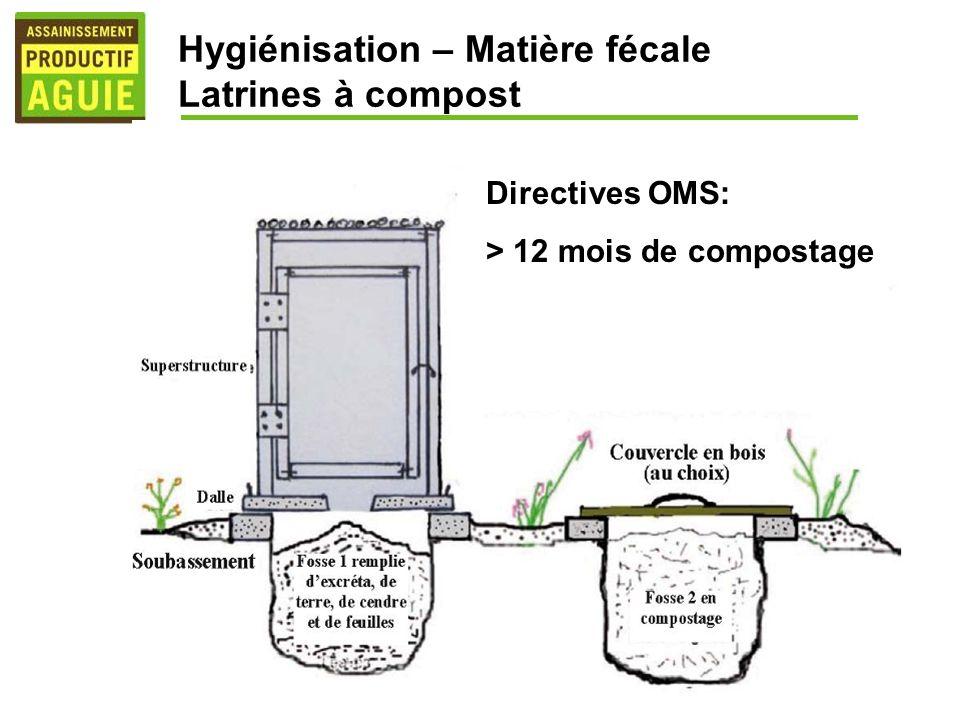 Hygiénisation – Matière fécale Latrines à compost