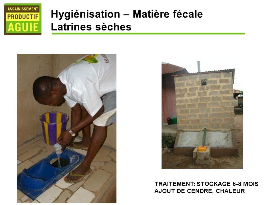 Hygiénisation – Matière fécale Latrines sèches