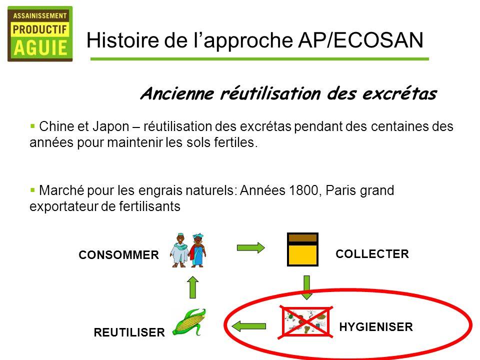 Histoire de l'approche AP/ECOSAN