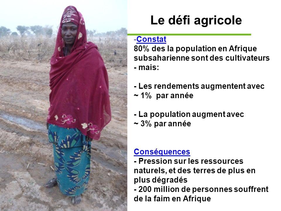 Le défi agricole