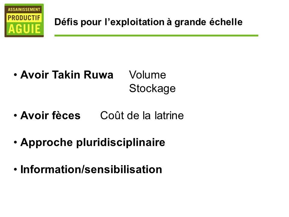 Avoir Takin Ruwa Volume