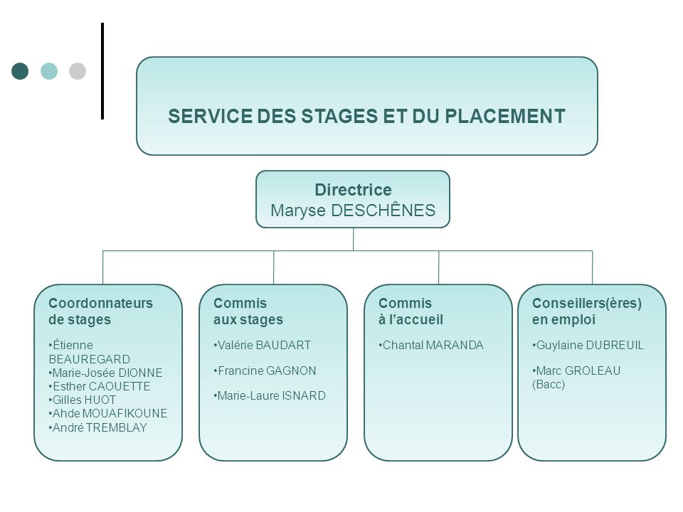 SERVICE DES STAGES ET DU PLACEMENT