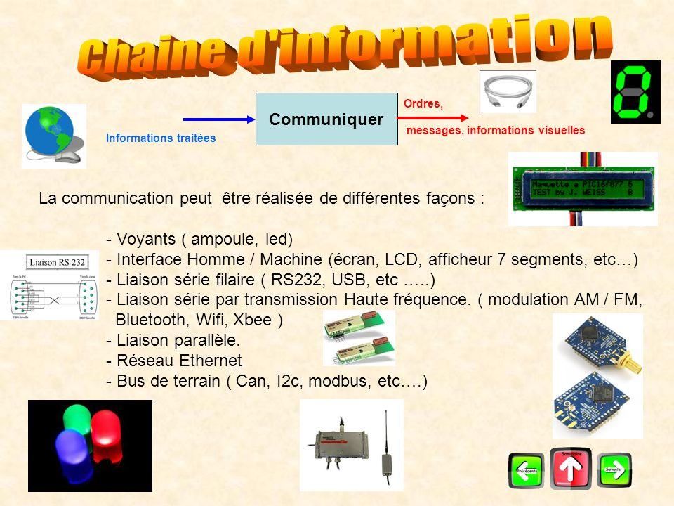 Chaine d information Communiquer