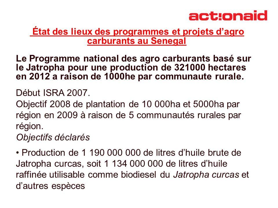 État des lieux des programmes et projets d'agro carburants au Senegal