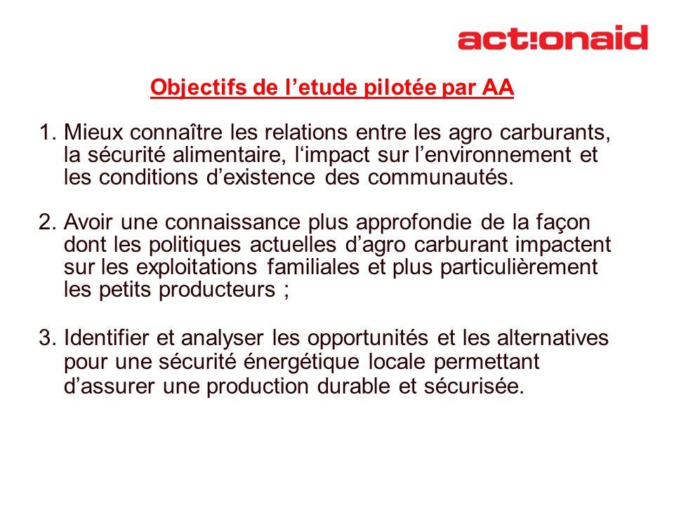 Objectifs de l'etude pilotée par AA