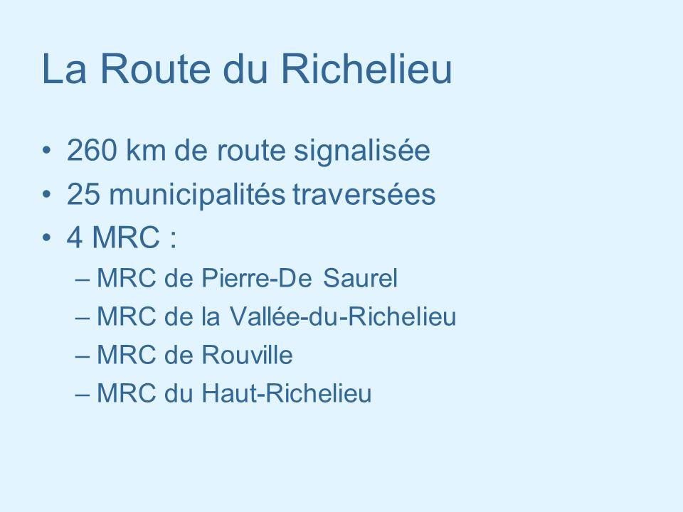 La Route du Richelieu 260 km de route signalisée