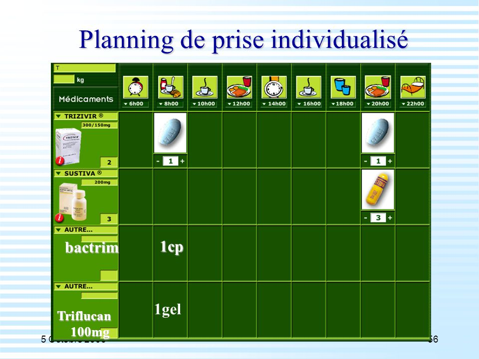 Planning de prise individualisé