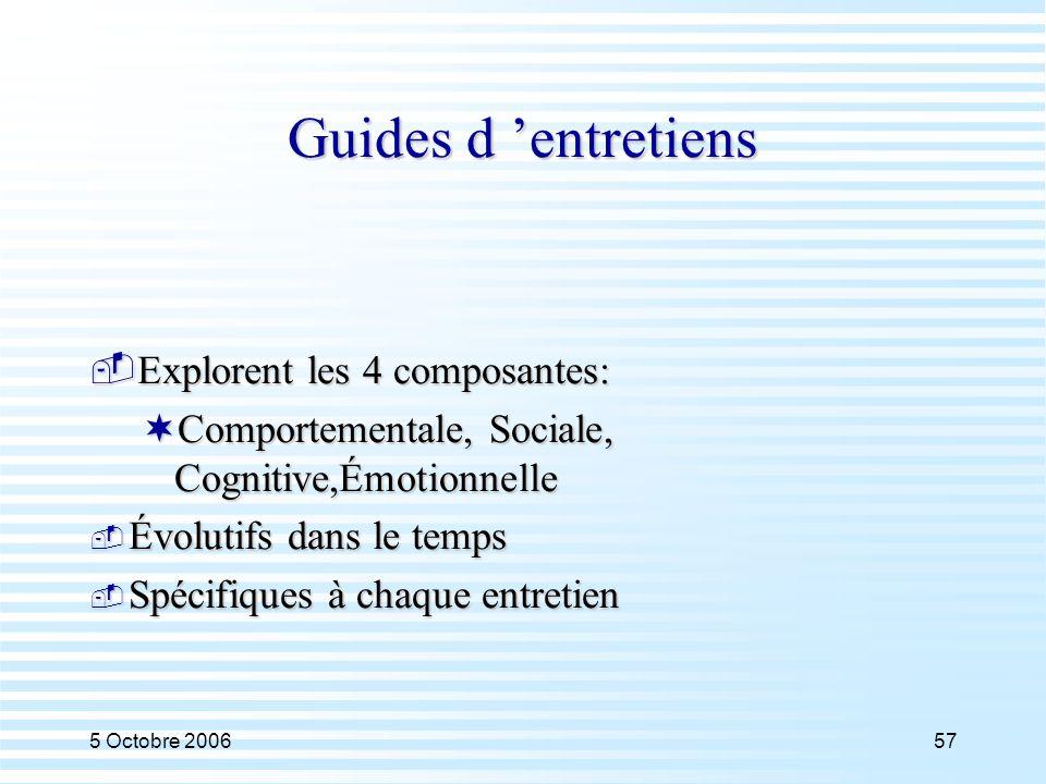 Guides d 'entretiens Explorent les 4 composantes: