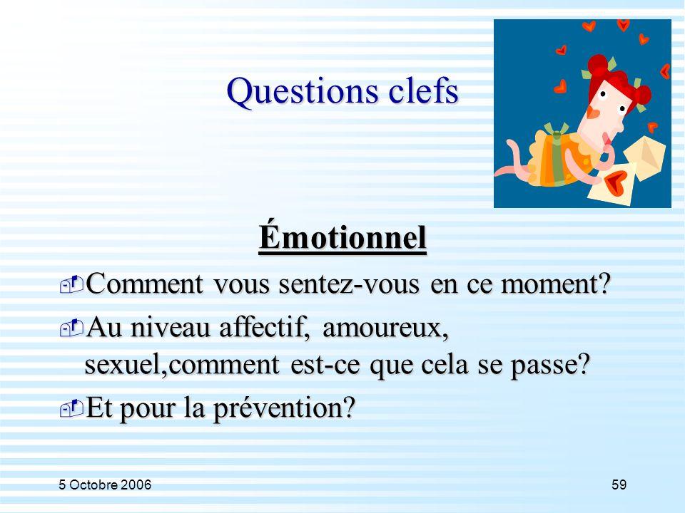 Questions clefs Émotionnel Comment vous sentez-vous en ce moment
