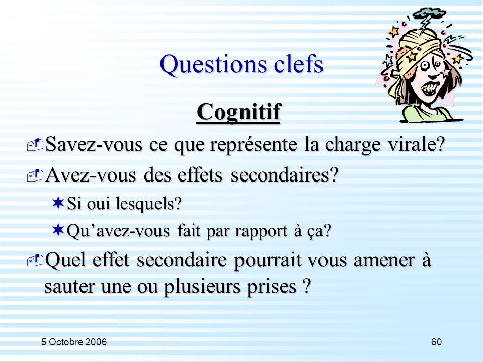 Questions clefs Cognitif