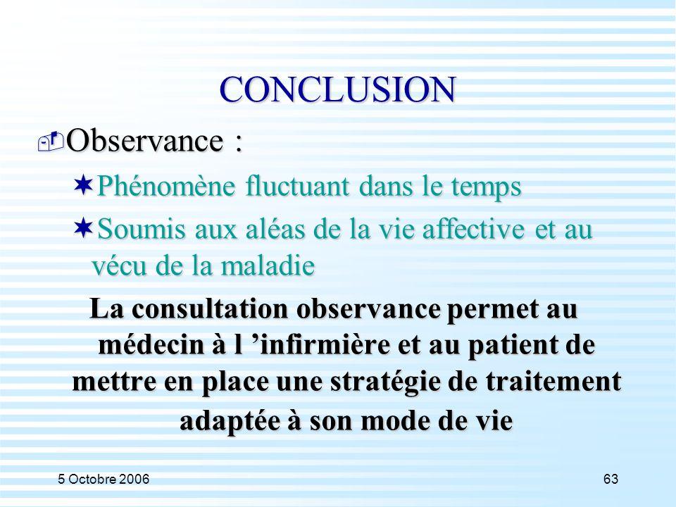 CONCLUSION Observance : Phénomène fluctuant dans le temps