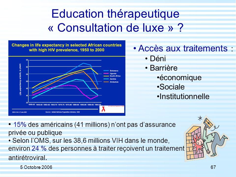 Education thérapeutique « Consultation de luxe »