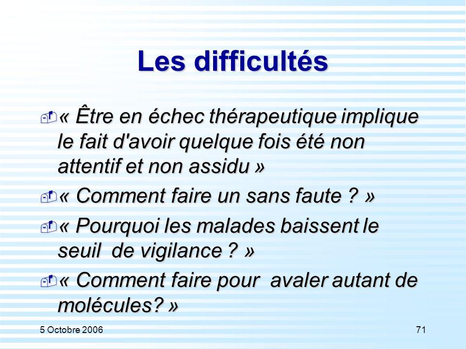 Les difficultés « Être en échec thérapeutique implique le fait d avoir quelque fois été non attentif et non assidu »