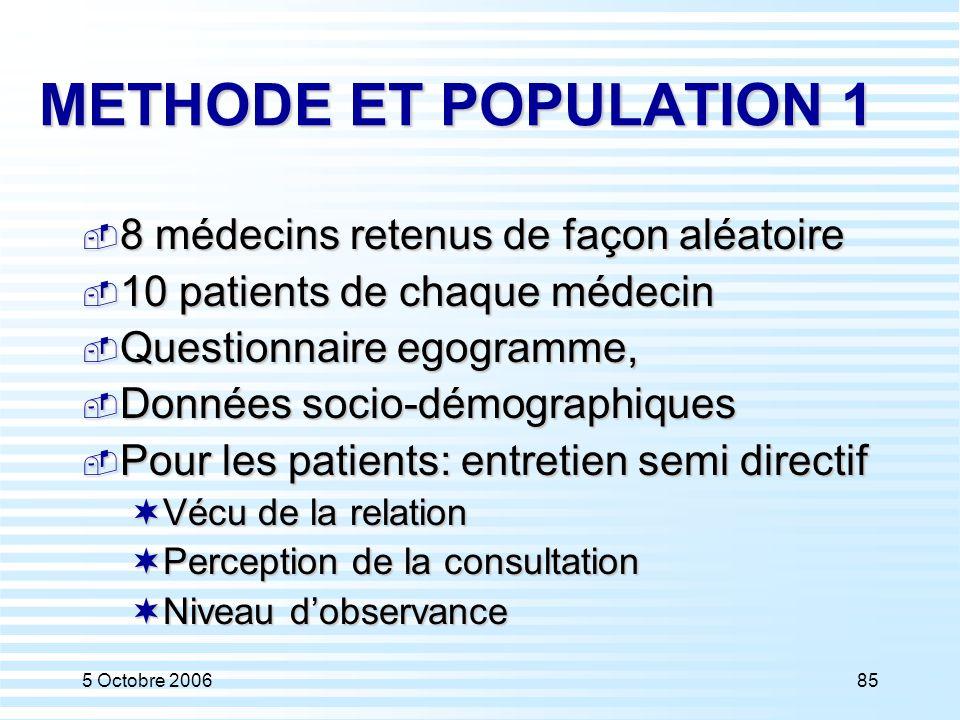 METHODE ET POPULATION 1 8 médecins retenus de façon aléatoire