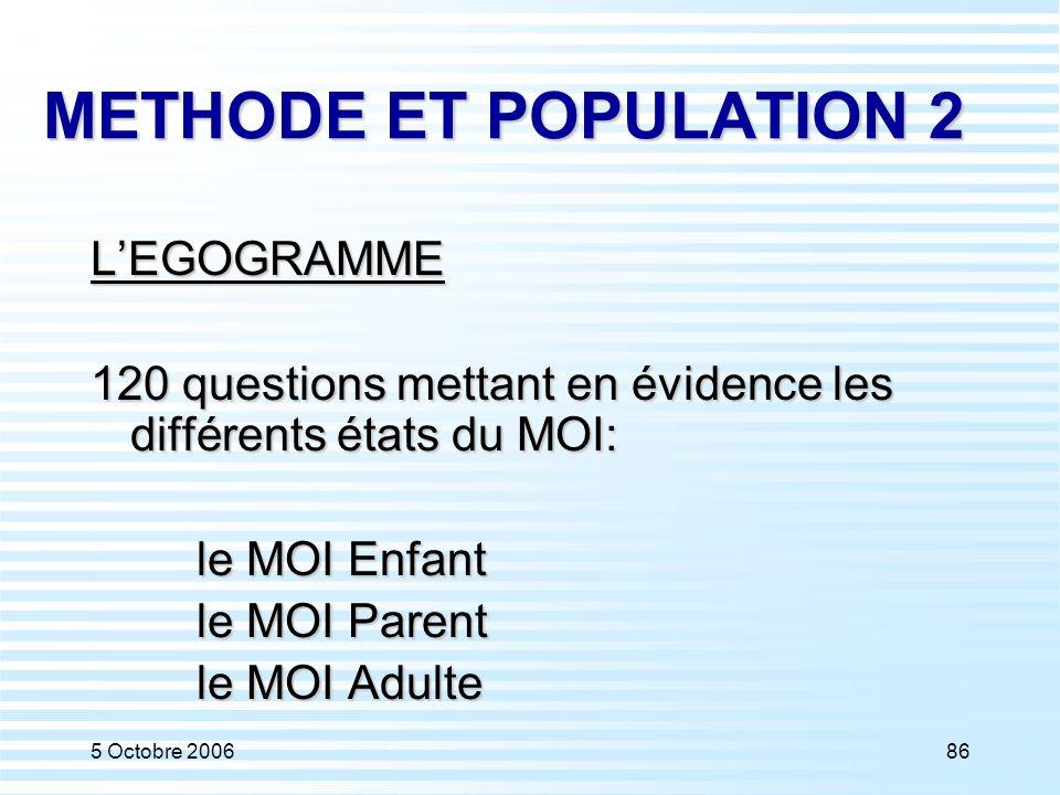 METHODE ET POPULATION 2 L'EGOGRAMME