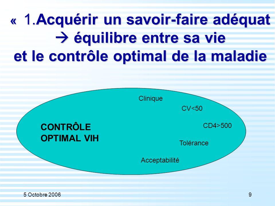 « 1.Acquérir un savoir-faire adéquat  équilibre entre sa vie et le contrôle optimal de la maladie