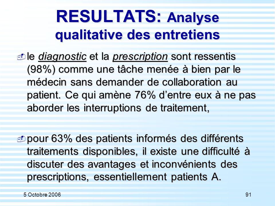 RESULTATS: Analyse qualitative des entretiens