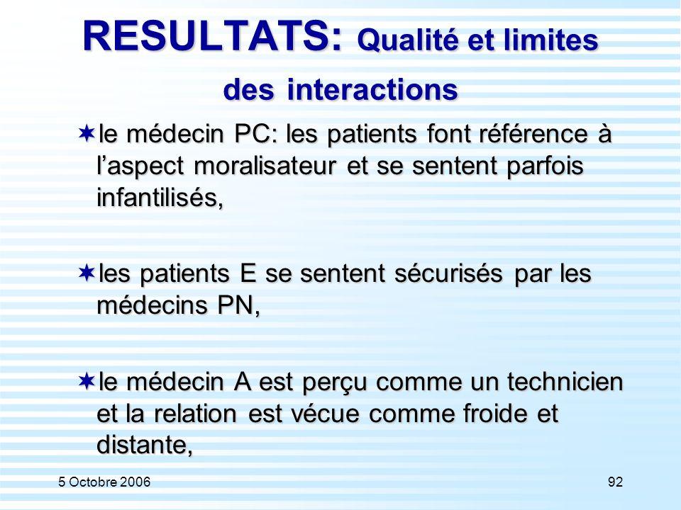 RESULTATS: Qualité et limites des interactions